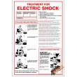 Treatment for Electrical Shock