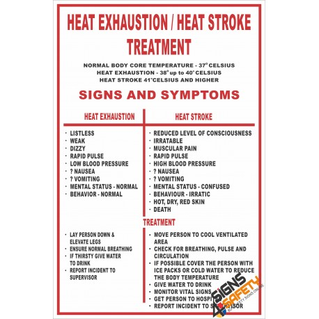 (FA2) Heat Exhaustion / Heat Stroke Treatment First Aid Sign