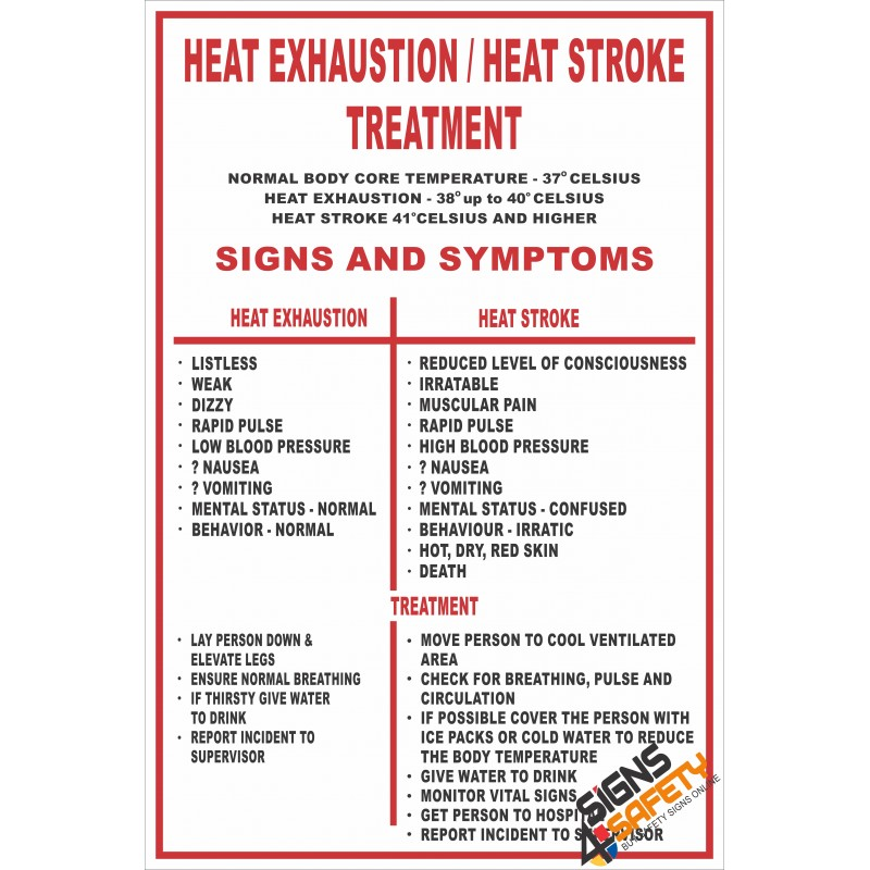 Nosa    Sabs  Fa2  Heat Exhaustion    Heat Stroke Treatment