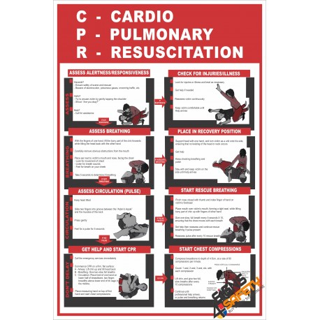 (FA6) CPR - Cardio Pulmonary Resusitation / First Aid Sign